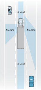 An expanded view of blind spots. Illustration from AAA Driving Survival.