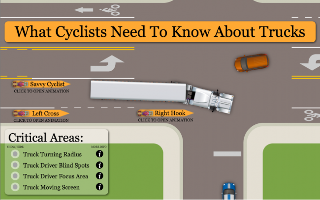 What Cyclists Need To Know About Trucks Commute Orlando